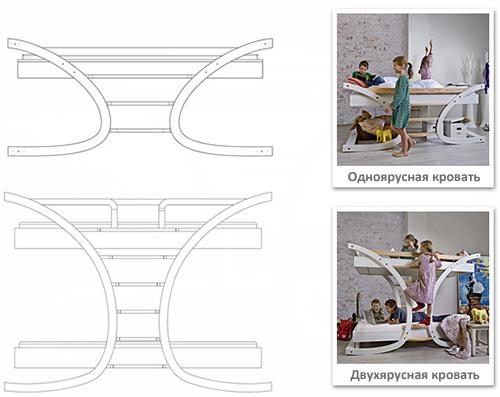 Дизайнерская двухъярусная детская кровать