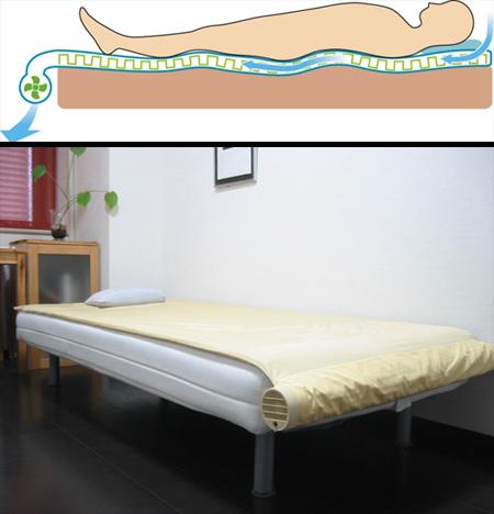Вентилируемая кровать с вентиляцией