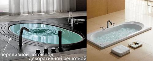 Переливной лоток для ванны вровень с полом